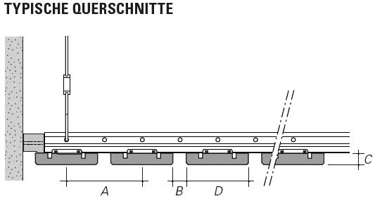 HunterDouglas Lineares Deckensystem