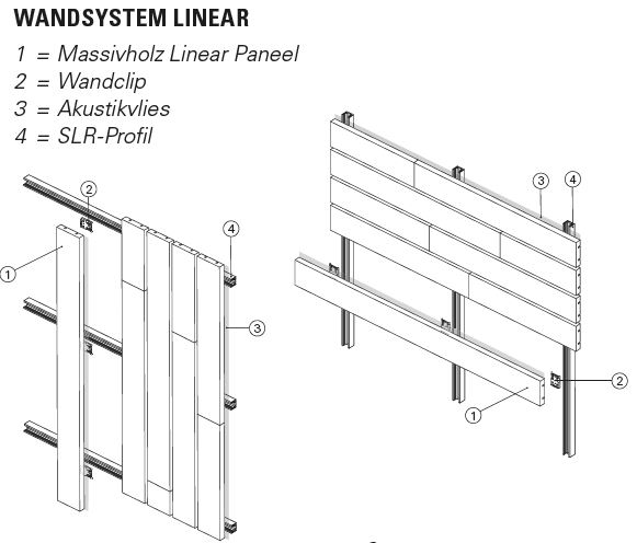 HunterDouglas Lineares Wandsystem